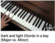 Dark and light chords