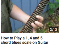 How to play 1 4 5 chord blues scale on guitar