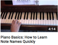 Piano basics. how to learn note names quickly