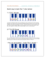 How to learn the 7 note names